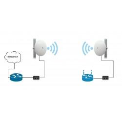 Wireless / Antenna